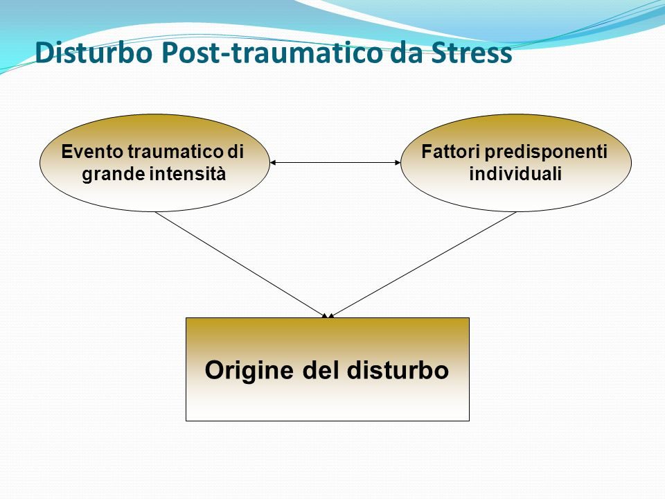 Disturbo Post-traumatico da Stress Origine del disturbo Evento traumatico di grande intensità Fattori predisponenti individuali