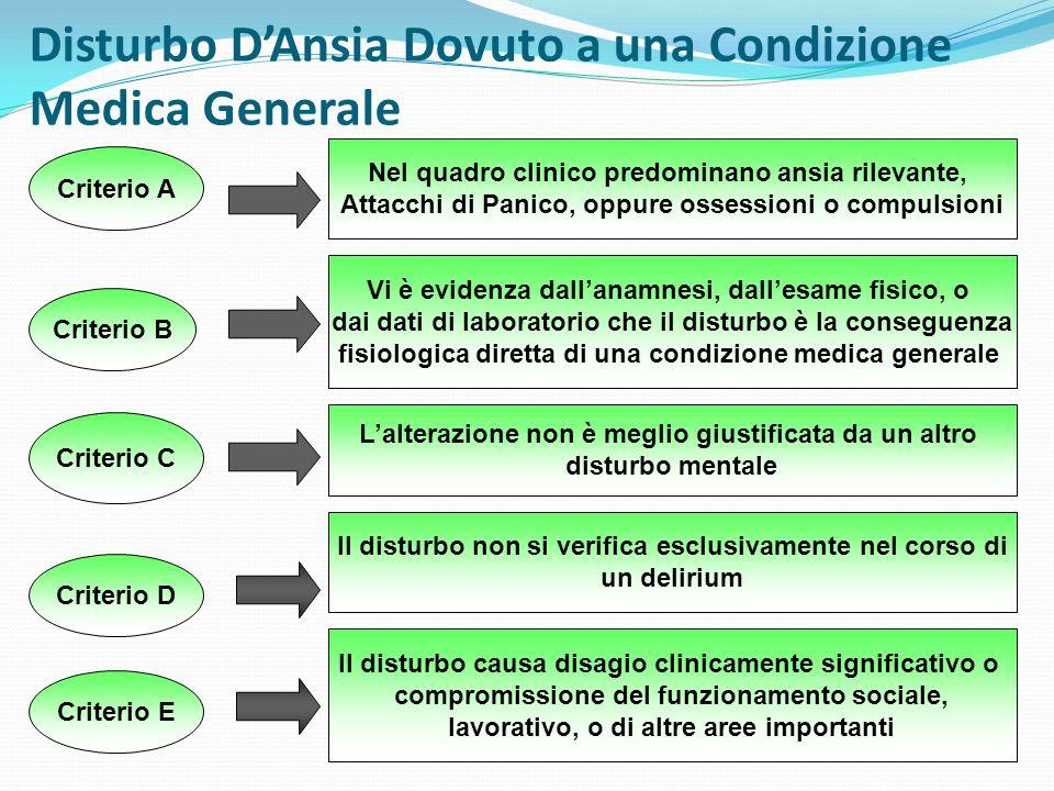 Disturbo D Ansia Indotto da Sostanze Criterio A Predominano nel quadro clinico ansia notevole, Attacchi di Panico, oppure ossessioni o compulsioni Criterio B Sono evidenti dallanamnesi, dallesame fisico, o dai dati di laboratorio gli elementi 1) e 2): 1)I sintomi di ci al criterio A sono comparsi durante, o entro 1 mese, lIntossicazione o lAstinenza da sostanze 2)Luso di un farmaco è eziologicamente correlato al disturbo Criterio C Lalterazione non risulta meglio giustificata da un Disturbo D Ansia non indotto da sostanze Criterio D Lalterazione non si manifesta esclusivamente durante il corso di un delirium Criterio E Il disturbo causa disagio clinicamente significativo o compromissione del funzionamento sociale, lavorativo o di altre aree importanti