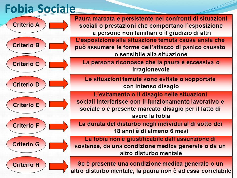 Fobia Sociale Criterio A Paura marcata e persistente nei confronti di situazioni sociali o prestazioni che comportano lesposizione a persone non famil