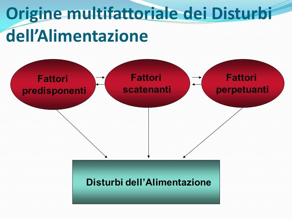 Fattori predisponenti Fattori scatenanti Fattori perpetuanti Disturbi dellAlimentazione Origine multifattoriale dei Disturbi dellAlimentazione