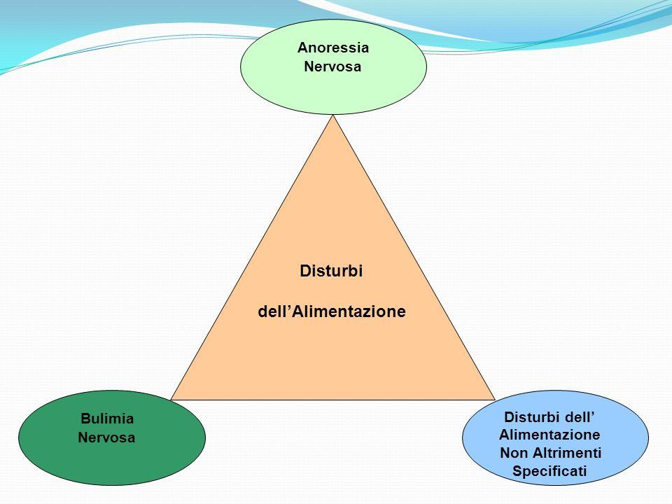 Disturbi dellAlimentazione Bulimia Nervosa Anoressia Nervosa Disturbi dell Alimentazione Non Altrimenti Specificati