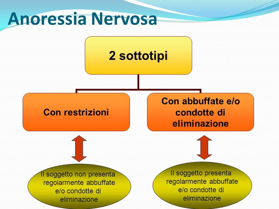 Anoressia Nervosa 2 sottotipi Con restrizioni Con abbuffate e/o condotte di eliminazione Il soggetto non presenta regolarmente abbuffate e/o condotte