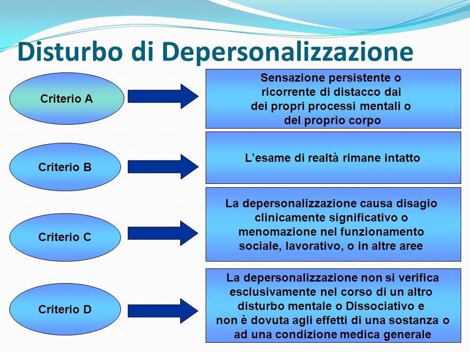 Disturbo di Depersonalizzazione Criterio A Sensazione persistente o ricorrente di distacco dai dei propri processi mentali o del proprio corpo Criteri