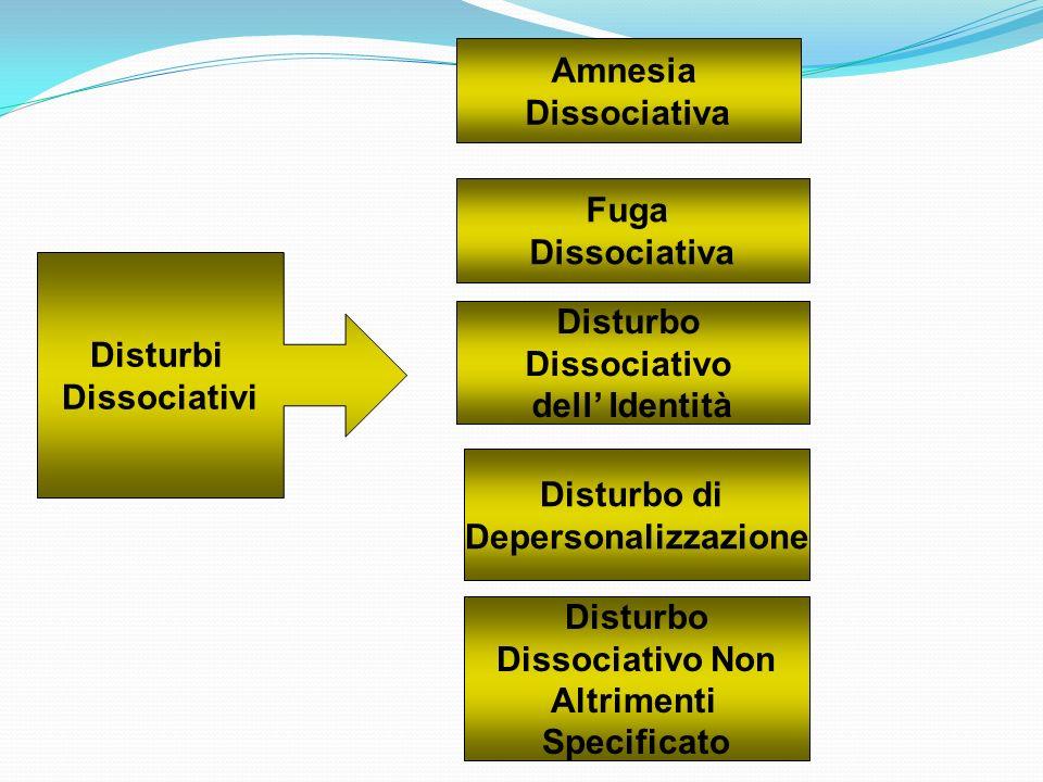Disturbi Dissociativi Amnesia Dissociativa Fuga Dissociativa Disturbo Dissociativo dell Identità Disturbo di Depersonalizzazione Disturbo Dissociativo
