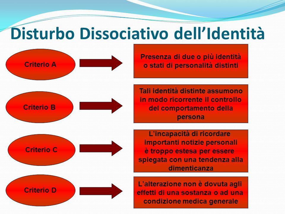 Disturbo Dissociativo dellIdentità Criterio A Presenza di due o più identità o stati di personalità distinti Criterio B Tali identità distinte assumon