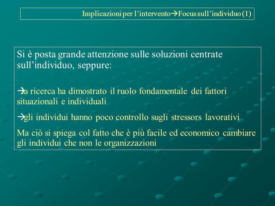 Implicazioni per lintervento Focus sullindividuo (1) Si è posta grande attenzione sulle soluzioni centrate sullindividuo, seppure: la ricerca ha dimos