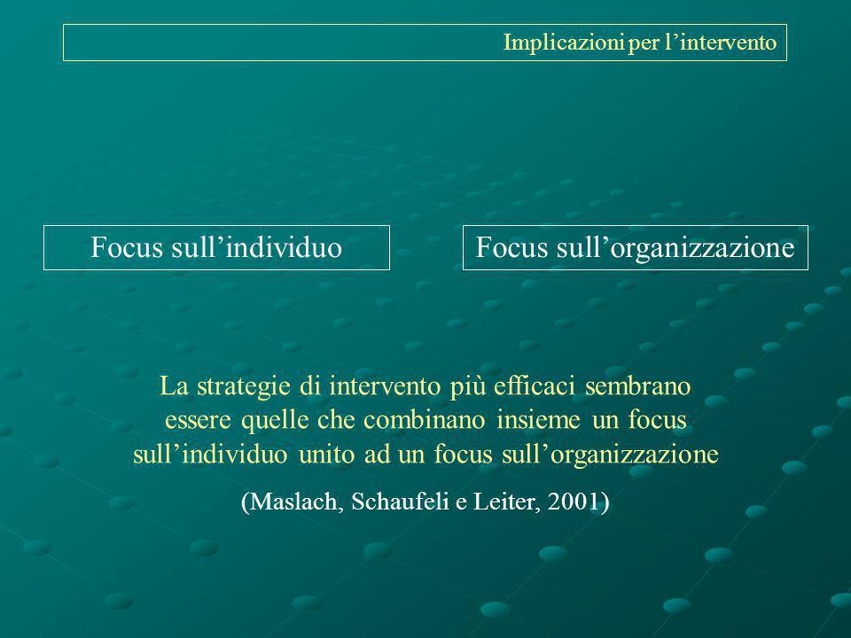 Implicazioni per lintervento Focus sullindividuoFocus sullorganizzazione La strategie di intervento più efficaci sembrano essere quelle che combinano