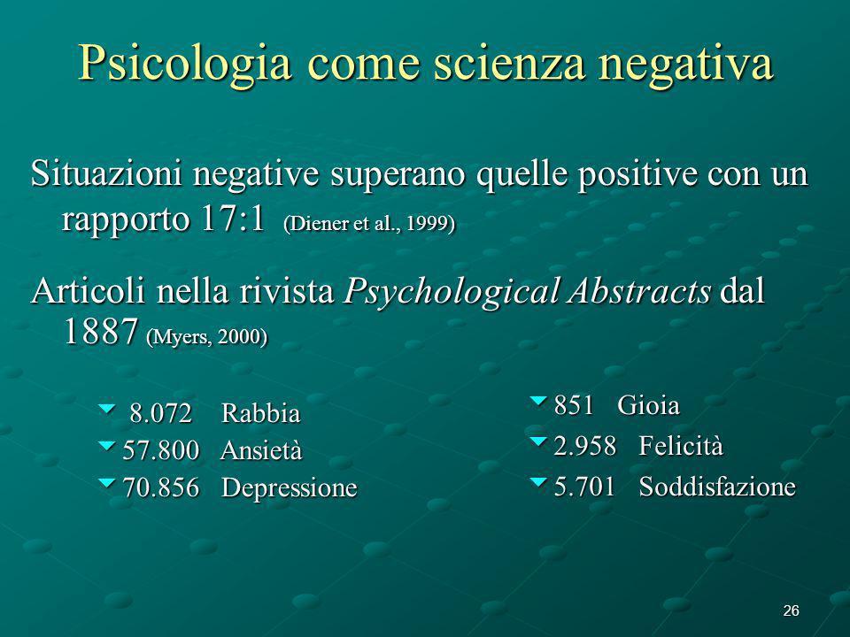 26 Psicologia come scienza negativa Situazioni negative superano quelle positive con un rapporto 17:1 (Diener et al., 1999) Articoli nella rivista Psy