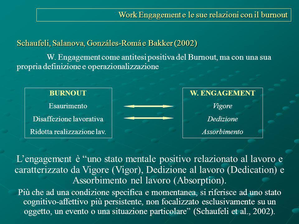 Work Engagement e le sue relazioni con il burnout Schaufeli, Salanova, Gonzáles-Romá e Bakker (2002) Schaufeli, Salanova, Gonzáles-Romá e Bakker (2002