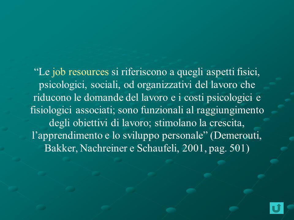 Le job resources si riferiscono a quegli aspetti fisici, psicologici, sociali, od organizzativi del lavoro che riducono le domande del lavoro e i cost