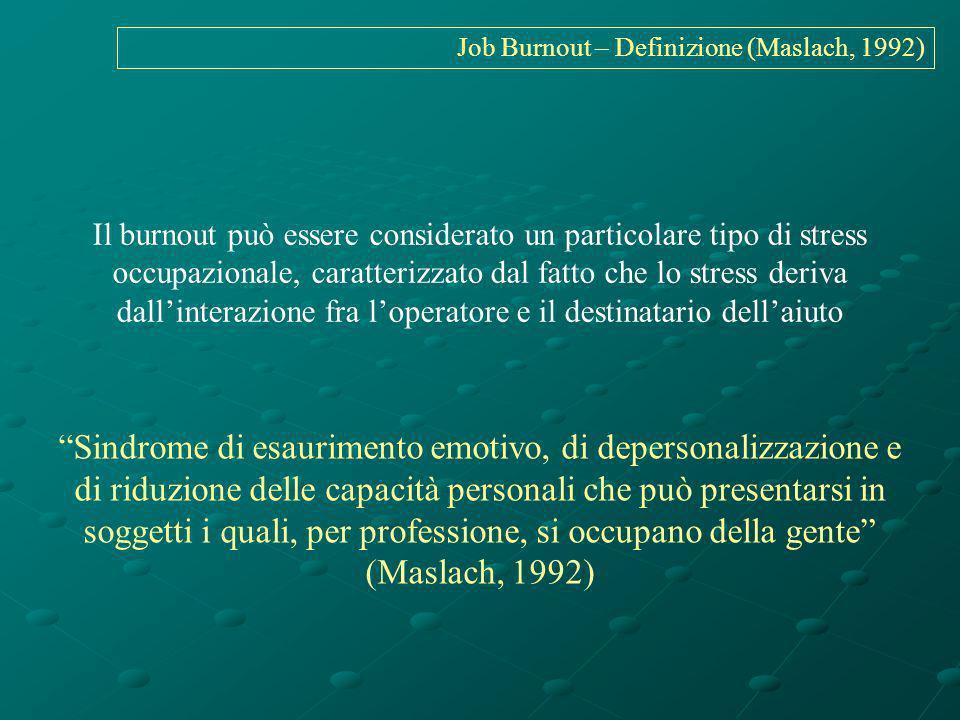 Job Burnout – Definizione (Maslach, 1992) Sindrome di esaurimento emotivo, di depersonalizzazione e di riduzione delle capacità personali che può pres