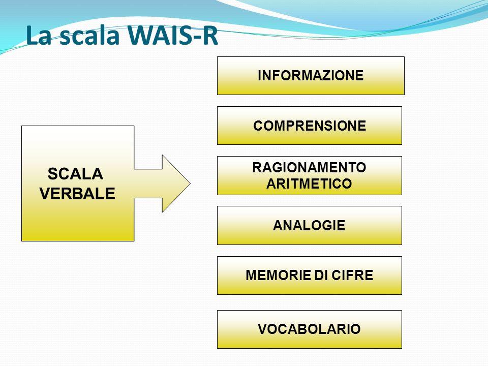 La scala WAIS-R SCALA VERBALE INFORMAZIONE COMPRENSIONE RAGIONAMENTO ARITMETICO ANALOGIE MEMORIE DI CIFRE VOCABOLARIO