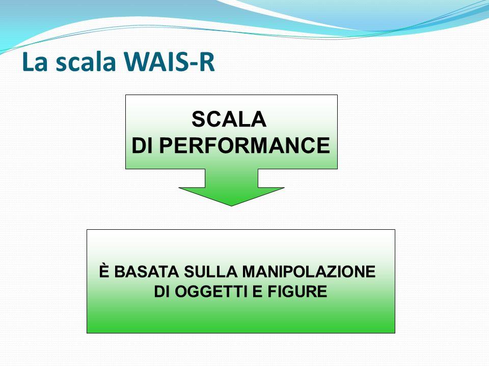 La scala WAIS-R SCALA DI PERFORMANCE È BASATA SULLA MANIPOLAZIONE DI OGGETTI E FIGURE