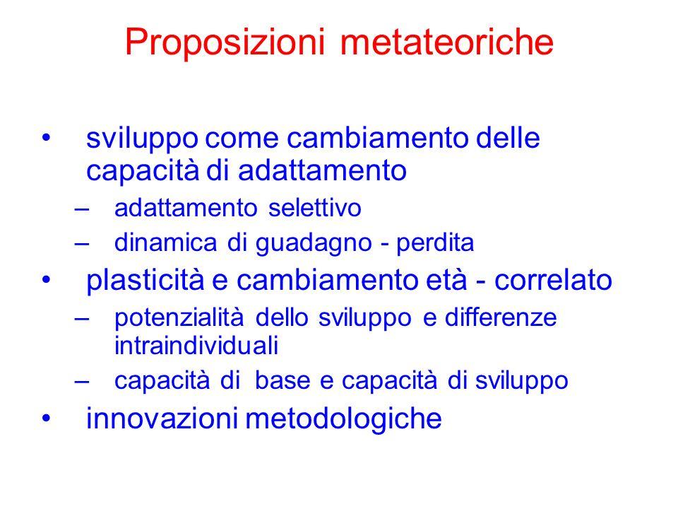 Proposizioni metateoriche sviluppo come cambiamento delle capacità di adattamento –adattamento selettivo –dinamica di guadagno - perdita plasticità e