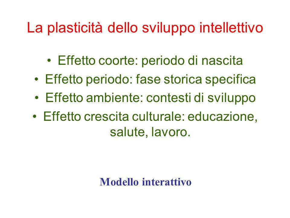 La plasticità dello sviluppo intellettivo Effetto coorte: periodo di nascita Effetto periodo: fase storica specifica Effetto ambiente: contesti di svi