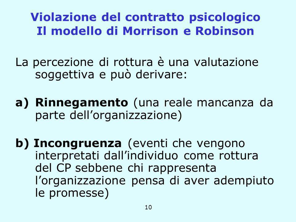 10 La percezione di rottura è una valutazione soggettiva e può derivare: a)Rinnegamento (una reale mancanza da parte dellorganizzazione) b) Incongruen