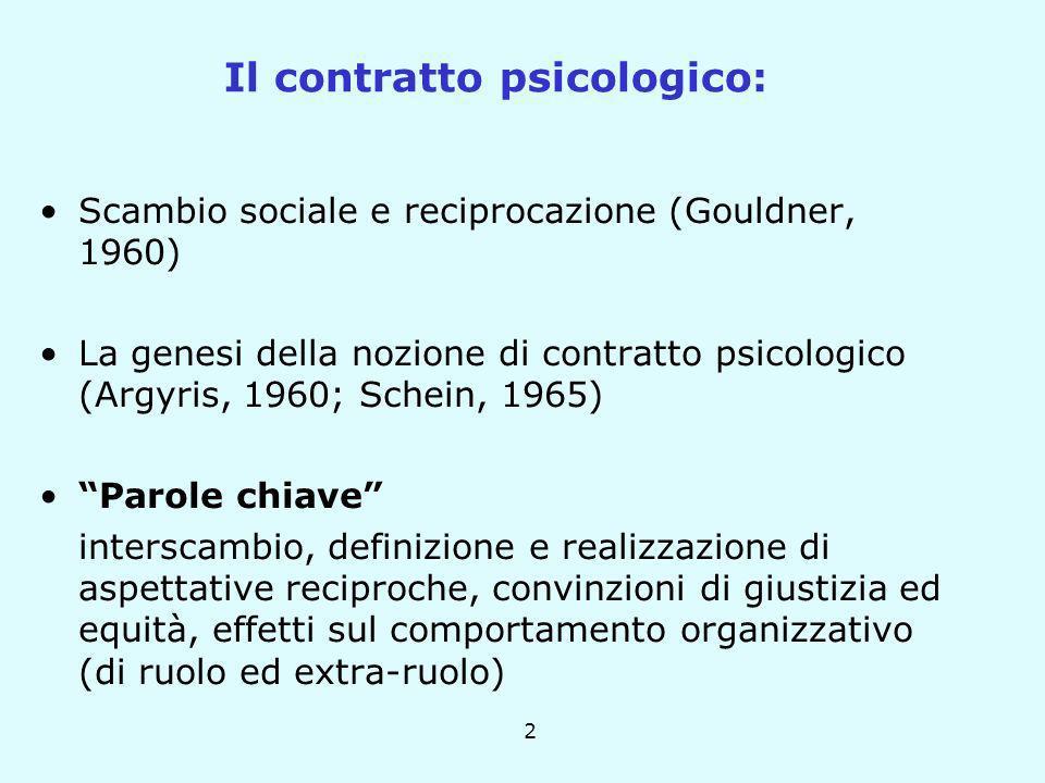2 Scambio sociale e reciprocazione (Gouldner, 1960) La genesi della nozione di contratto psicologico (Argyris, 1960; Schein, 1965) Parole chiave inter