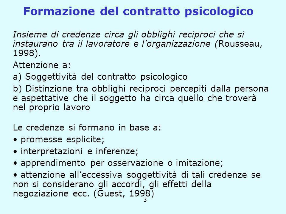 3 Insieme di credenze circa gli obblighi reciproci che si instaurano tra il lavoratore e lorganizzazione (Rousseau, 1998). Attenzione a: a) Soggettivi
