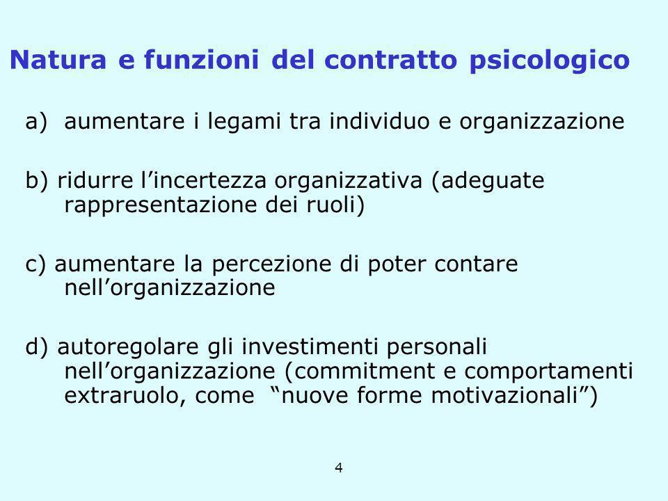 4 a)aumentare i legami tra individuo e organizzazione b) ridurre lincertezza organizzativa (adeguate rappresentazione dei ruoli) c) aumentare la perce