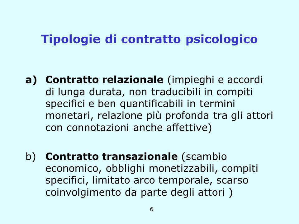 6 Tipologie di contratto psicologico a)Contratto relazionale (impieghi e accordi di lunga durata, non traducibili in compiti specifici e ben quantific