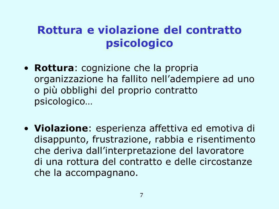7 Rottura e violazione del contratto psicologico Rottura: cognizione che la propria organizzazione ha fallito nelladempiere ad uno o più obblighi del