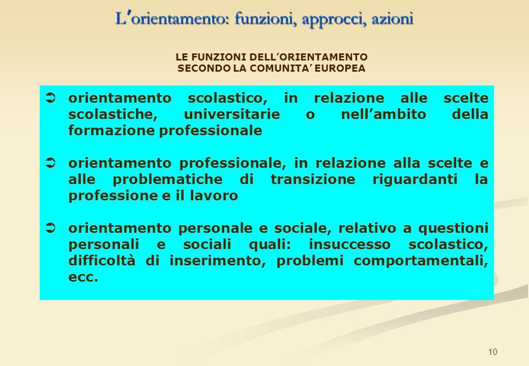 10 orientamento scolastico, in relazione alle scelte scolastiche, universitarie o nellambito della formazione professionale orientamento professionale