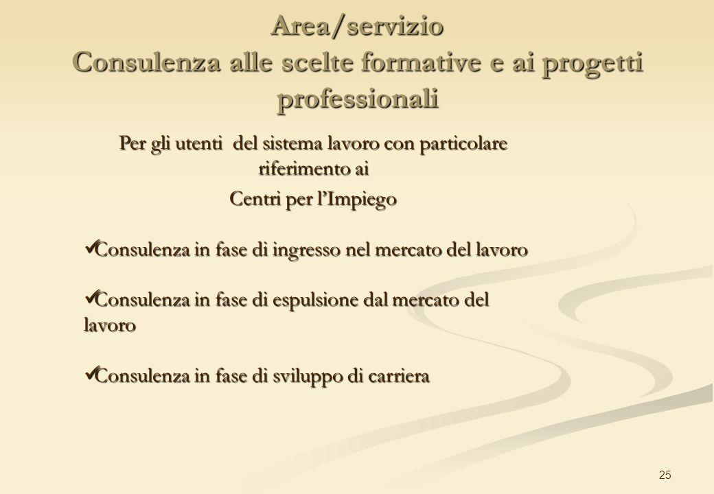 25 Area/servizio Consulenza alle scelte formative e ai progetti professionali Per gli utenti del sistema lavoro con particolare riferimento ai Centri