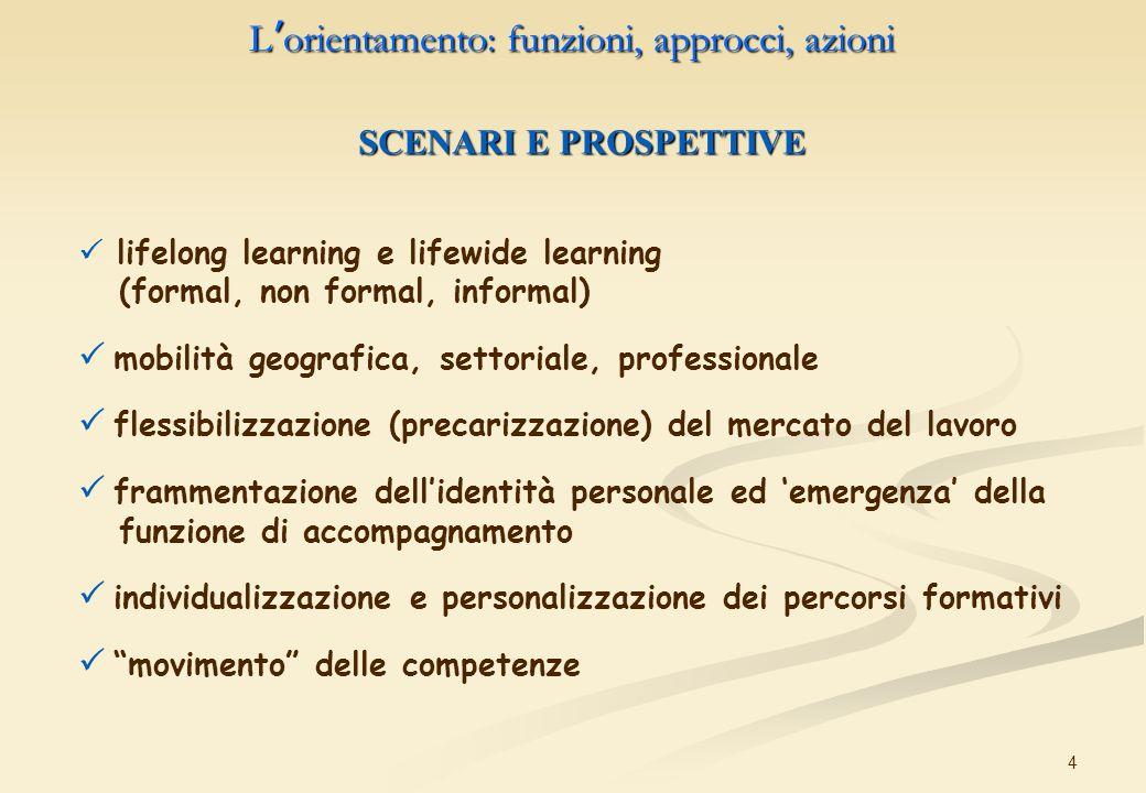 4 SCENARI E PROSPETTIVE lifelong learning e lifewide learning (formal, non formal, informal) mobilità geografica, settoriale, professionale flessibili