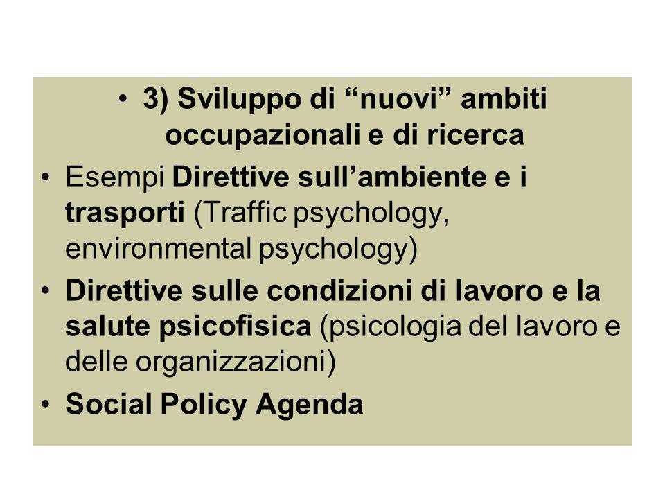 3) Sviluppo di nuovi ambiti occupazionali e di ricerca Esempi Direttive sullambiente e i trasporti (Traffic psychology, environmental psychology) Direttive sulle condizioni di lavoro e la salute psicofisica (psicologia del lavoro e delle organizzazioni) Social Policy Agenda