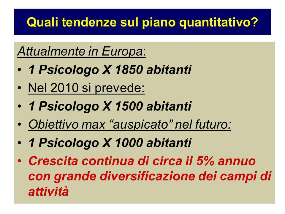 Quali tendenze sul piano quantitativo.