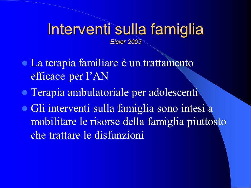 Interventi sulla famiglia Eisler 2003 La terapia familiare è un trattamento efficace per lAN Terapia ambulatoriale per adolescenti Gli interventi sulla famiglia sono intesi a mobilitare le risorse della famiglia piuttosto che trattare le disfunzioni