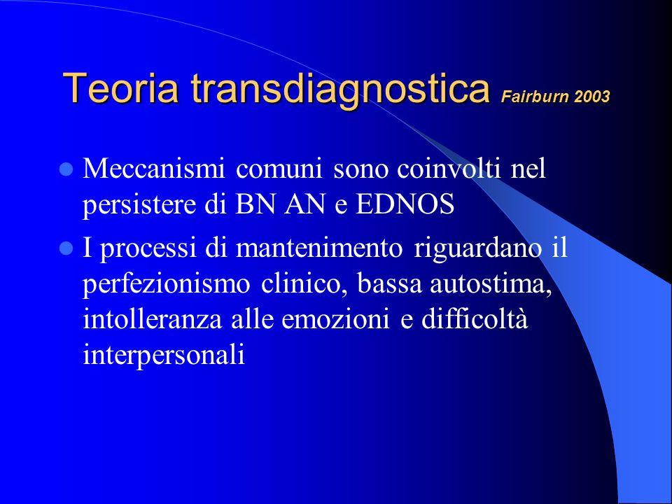 Teoria transdiagnostica Fairburn 2003 Meccanismi comuni sono coinvolti nel persistere di BN AN e EDNOS I processi di mantenimento riguardano il perfezionismo clinico, bassa autostima, intolleranza alle emozioni e difficoltà interpersonali