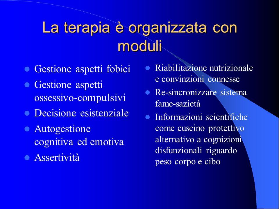 La terapia è organizzata con moduli Gestione aspetti fobici Gestione aspetti ossessivo-compulsivi Decisione esistenziale Autogestione cognitiva ed emo