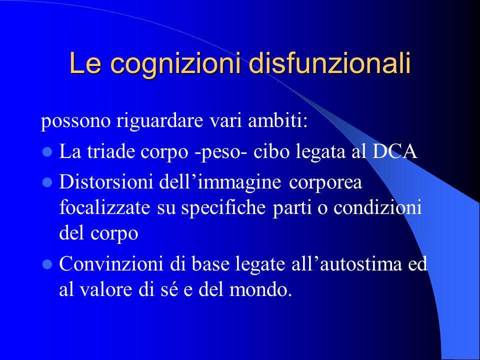 Le cognizioni disfunzionali possono riguardare vari ambiti: La triade corpo -peso- cibo legata al DCA Distorsioni dellimmagine corporea focalizzate su