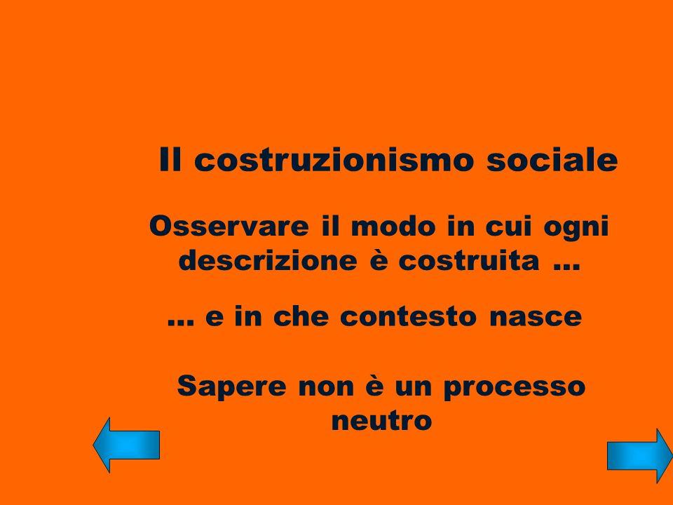 … e in che contesto nasce Sapere non è un processo neutro Il costruzionismo sociale Osservare il modo in cui ogni descrizione è costruita …