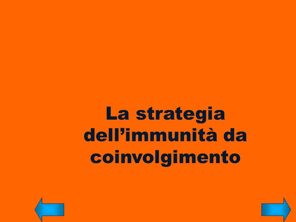 La strategia dellimmunità da coinvolgimento