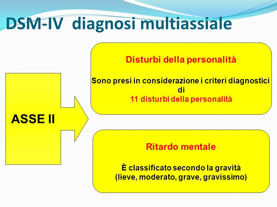 DSM-IV diagnosi multiassiale ASSE II Disturbi della personalità Sono presi in considerazione i criteri diagnostici di 11 disturbi della personalità Ri