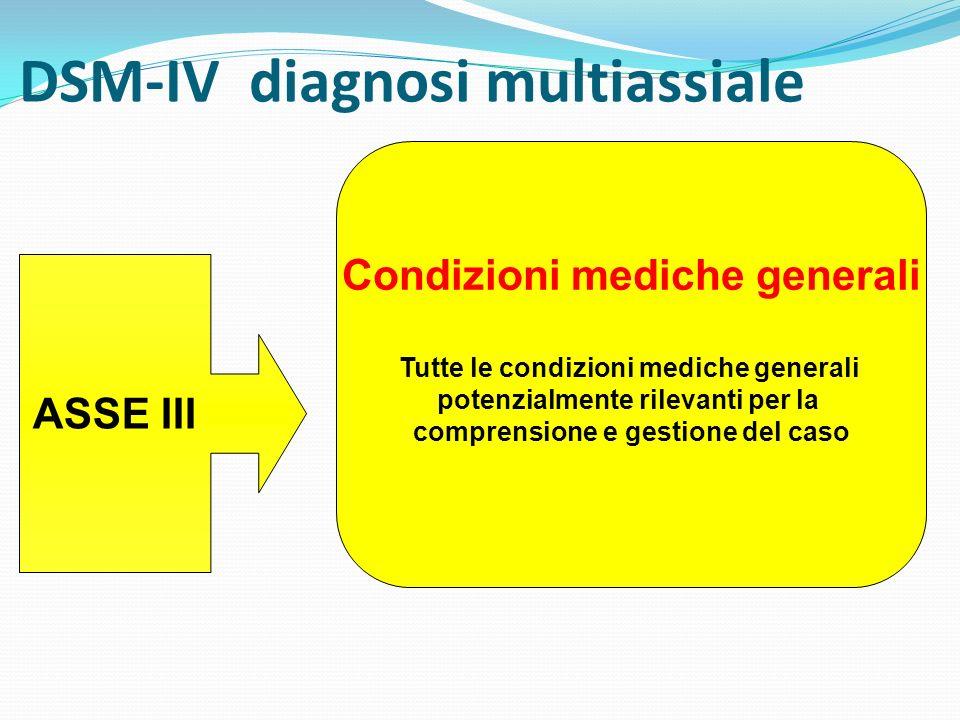 DSM-IV diagnosi multiassiale ASSE III Condizioni mediche generali Tutte le condizioni mediche generali potenzialmente rilevanti per la comprensione e