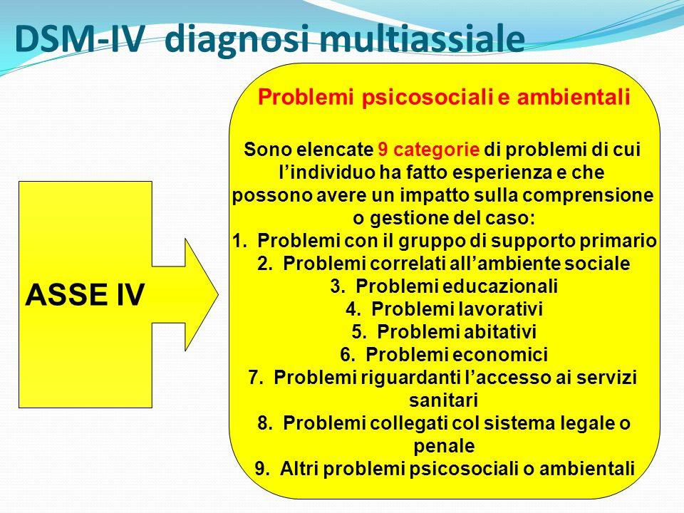 DSM-IV diagnosi multiassiale ASSE IV Problemi psicosociali e ambientali Sono elencate 9 categorie di problemi di cui lindividuo ha fatto esperienza e