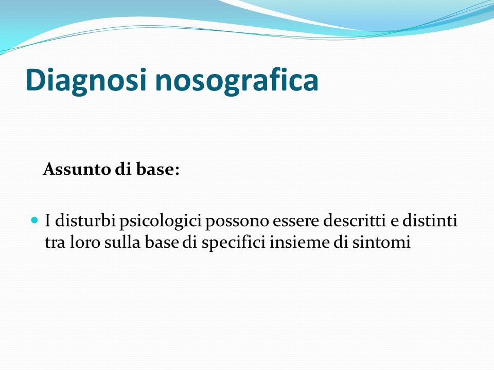 Diagnosi nosografica Assunto di base: I disturbi psicologici possono essere descritti e distinti tra loro sulla base di specifici insieme di sintomi