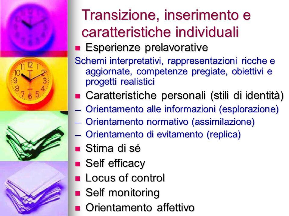 Transizione, inserimento e caratteristiche individuali Esperienze prelavorative Esperienze prelavorative Schemi interpretativi, rappresentazioni ricch