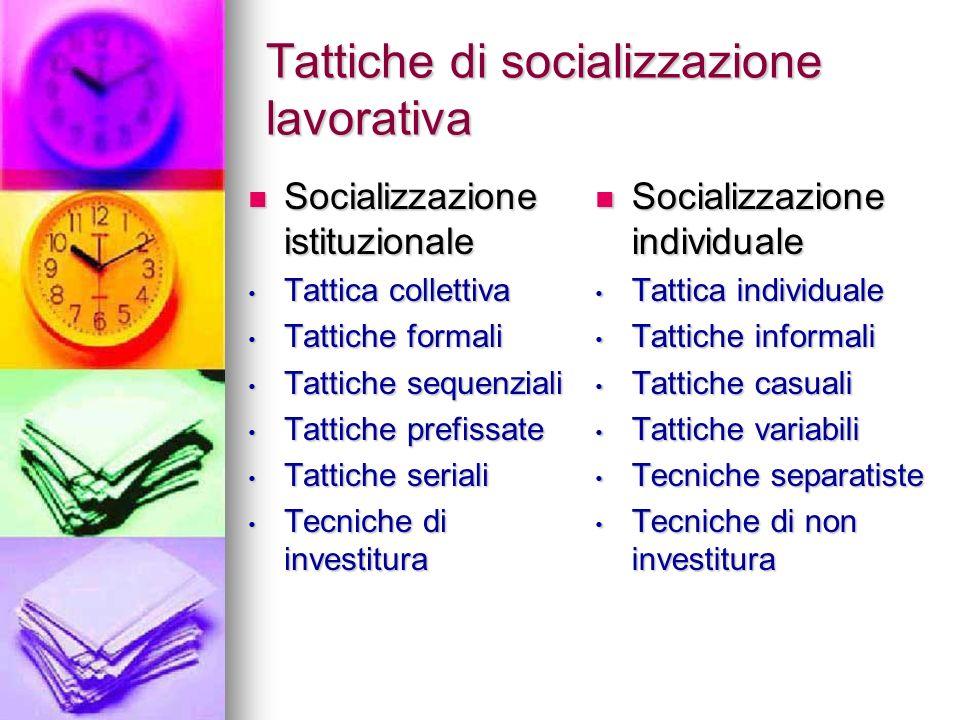 Tattiche di socializzazione lavorativa Socializzazione istituzionale Socializzazione istituzionale Tattica collettiva Tattica collettiva Tattiche form