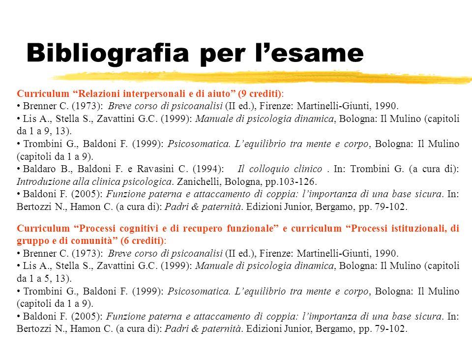 Per un approfondimento Laplanche J., Pontalis J.B.