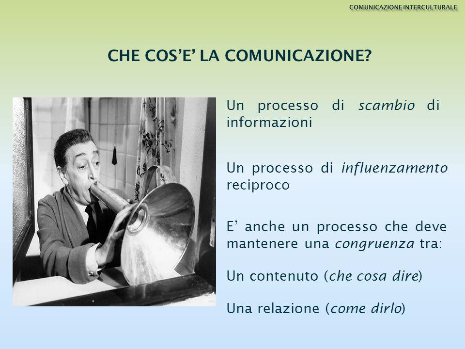 CHE COSE LA COMUNICAZIONE? Un processo di scambio di informazioni Un processo di influenzamento reciproco E anche un processo che deve mantenere una c