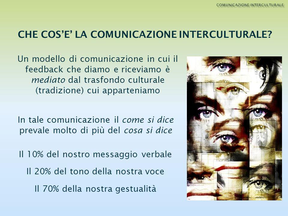 CHE COSE LA COMUNICAZIONE INTERCULTURALE? Un modello di comunicazione in cui il feedback che diamo e riceviamo è mediato dal trasfondo culturale (trad