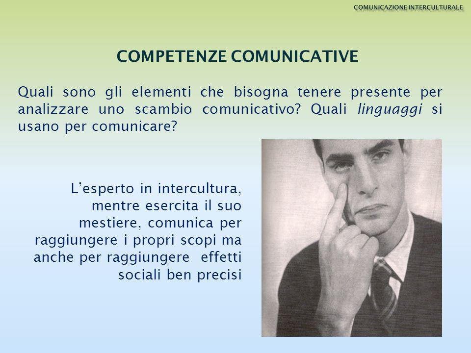 Nella comunicazione, ciò che viene scambiato è una struttura complessa composta di linguaggi verbali e non verbali vale a dire, gesti, sguardi o atteggiamenti Quando comunichiamo con persone a tradizioni culturali diverse dalle nostre, rischiamo sempre che il messaggio compreso sia diverso da quello che volevamo inviare: alcuni fattori dello scambio possono risultare fonte di incidenti nella comunicazione COMPETENZE COMUNICATIVE