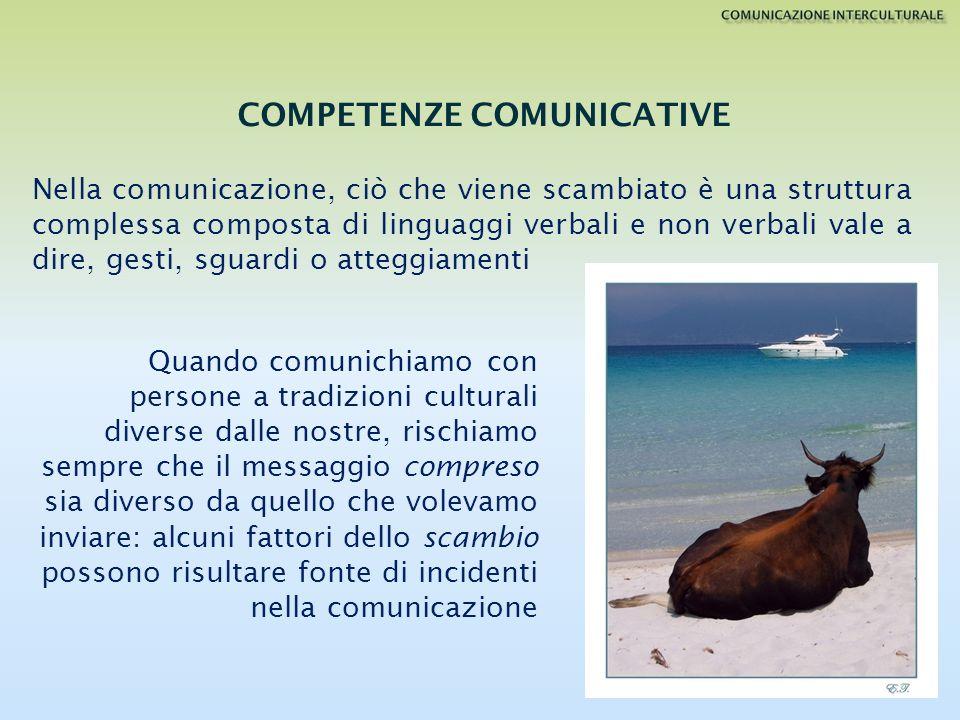 Nella comunicazione, ciò che viene scambiato è una struttura complessa composta di linguaggi verbali e non verbali vale a dire, gesti, sguardi o atteg