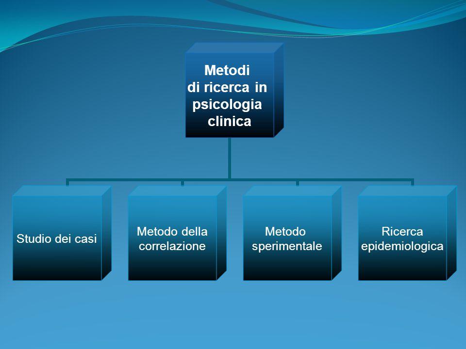 Metodi di ricerca in psicologia clinica Studio dei casi Metodo della correlazione Metodo sperimentale Ricerca epidemiologica