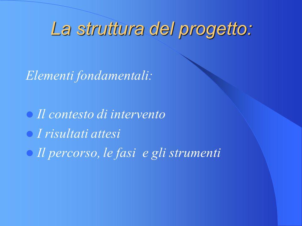 La struttura del progetto: La struttura del progetto: Elementi fondamentali: Il contesto di intervento I risultati attesi Il percorso, le fasi e gli strumenti