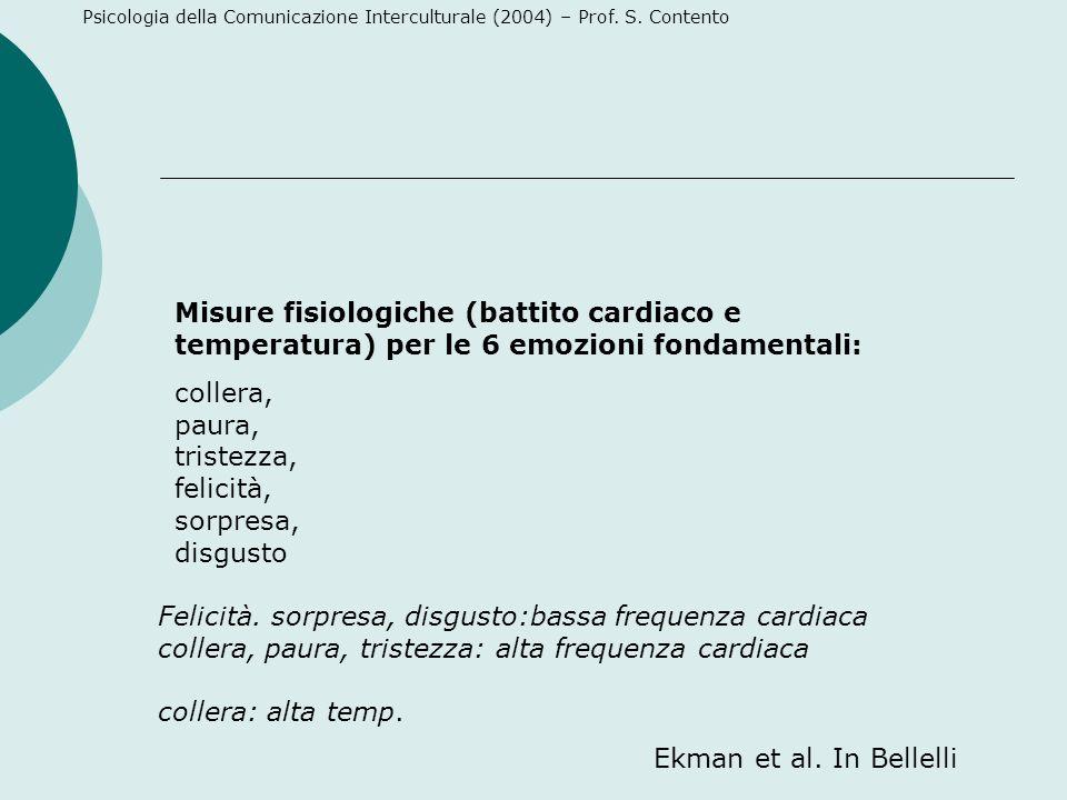 Misure fisiologiche (battito cardiaco e temperatura) per le 6 emozioni fondamentali: collera, paura, tristezza, felicità, sorpresa, disgusto Felicità.